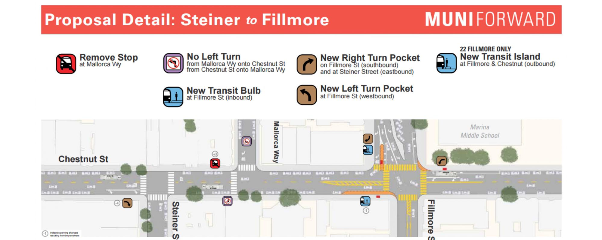 Proposed Detail: Steiner to Fillmore